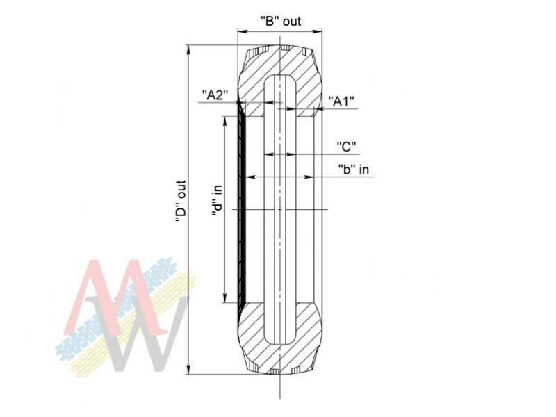 IP-184 400/85 R21